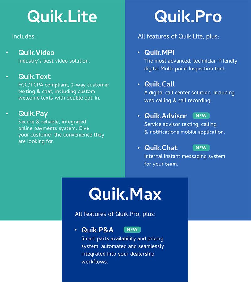 Quik Auto Dealer Software Product Packages