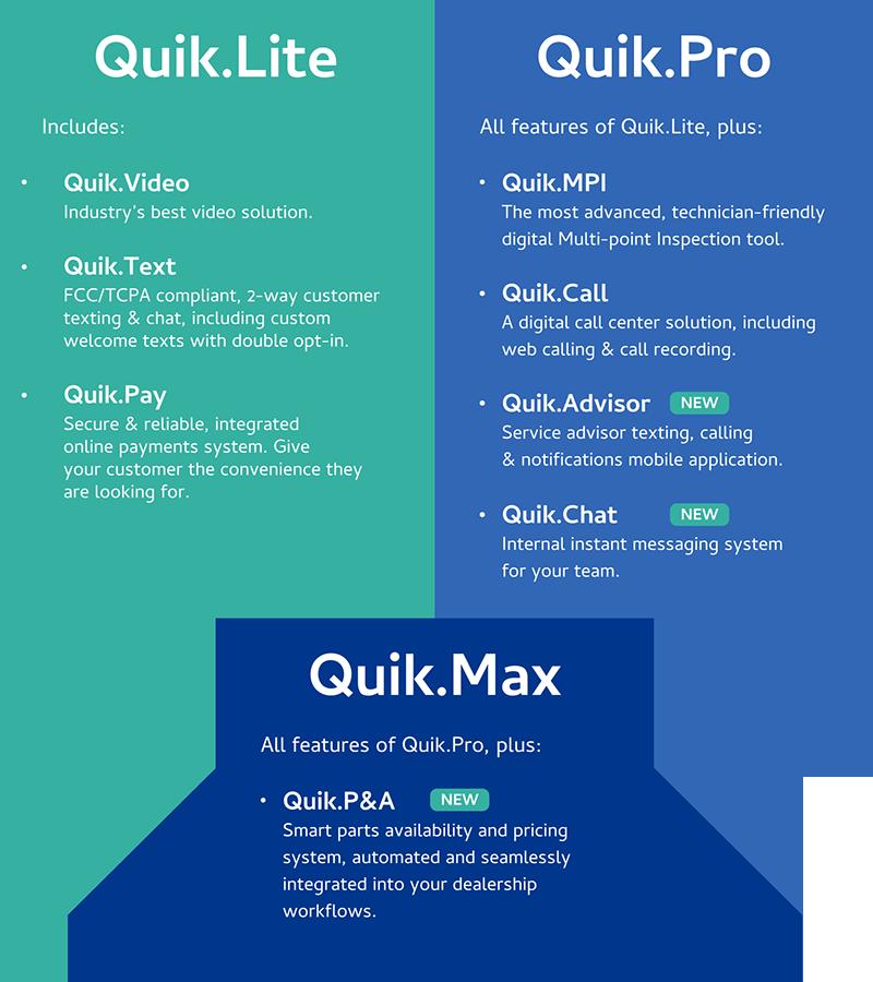 Quik Auto Dealer Software Product Packages